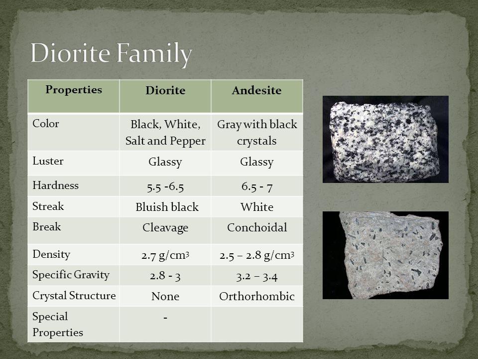 Properties DioriteAndesite Color Black, White, Salt and Pepper Gray with black crystals Luster Glassy Hardness 5.5 -6.56.5 - 7 Streak Bluish blackWhit
