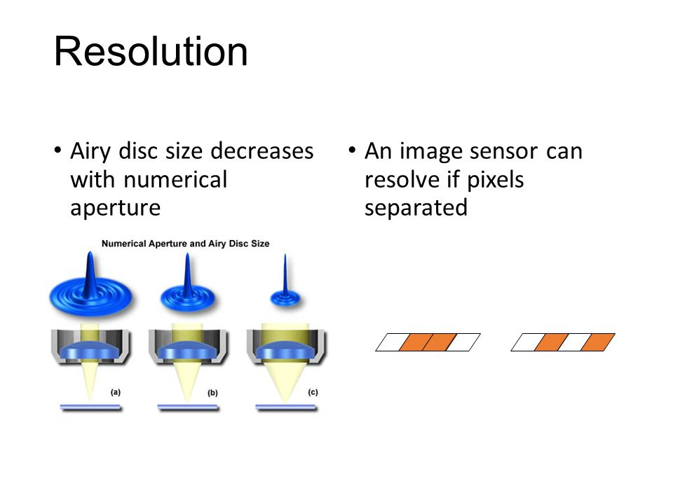 Resolution Airy disc size decreases with numerical aperture An image sensor can resolve if pixels separated