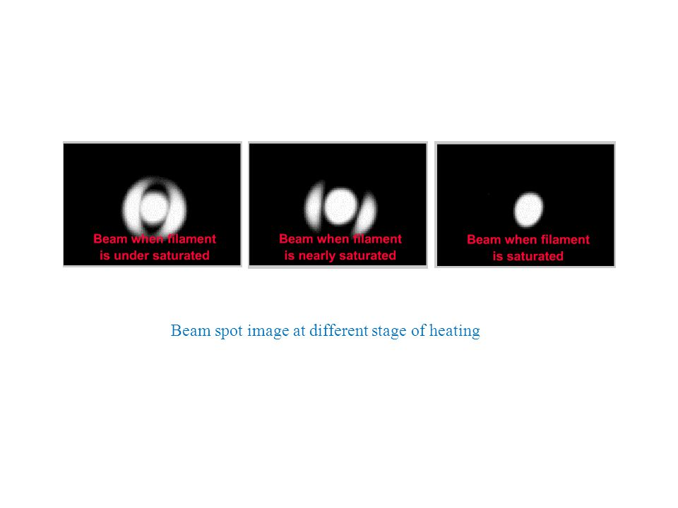 Beam spot image at different stage of heating