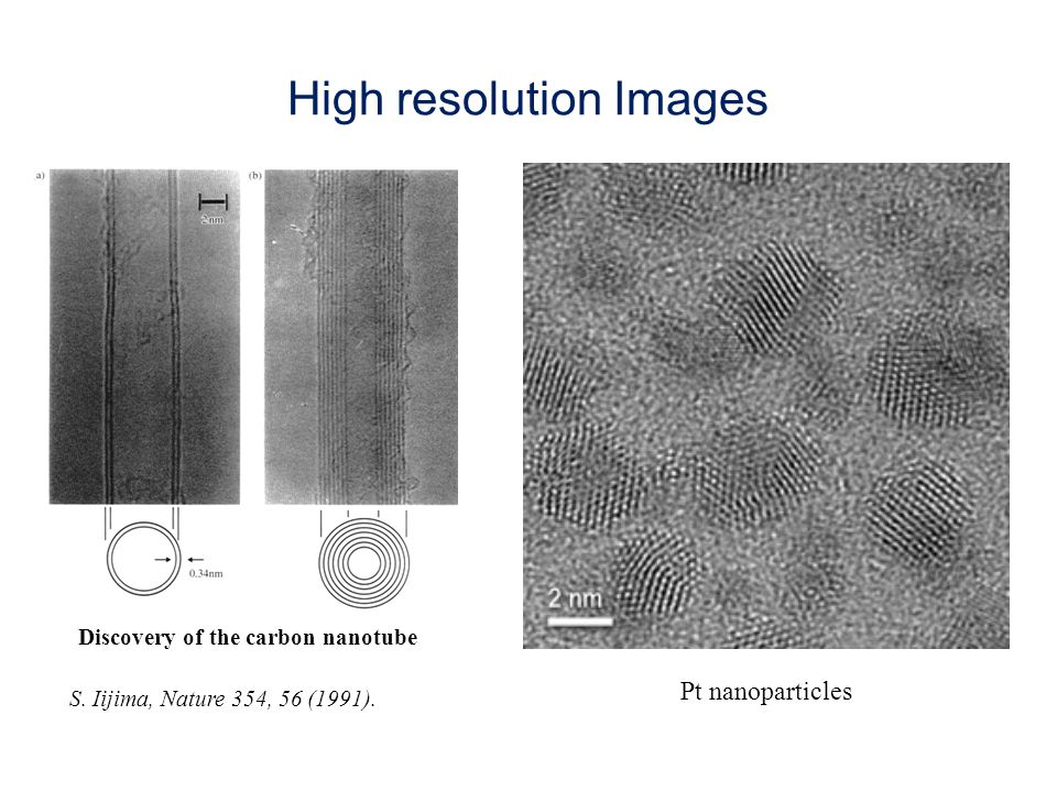 High resolution Images Discovery of the carbon nanotube S. Iijima, Nature 354, 56 (1991). Pt nanoparticles