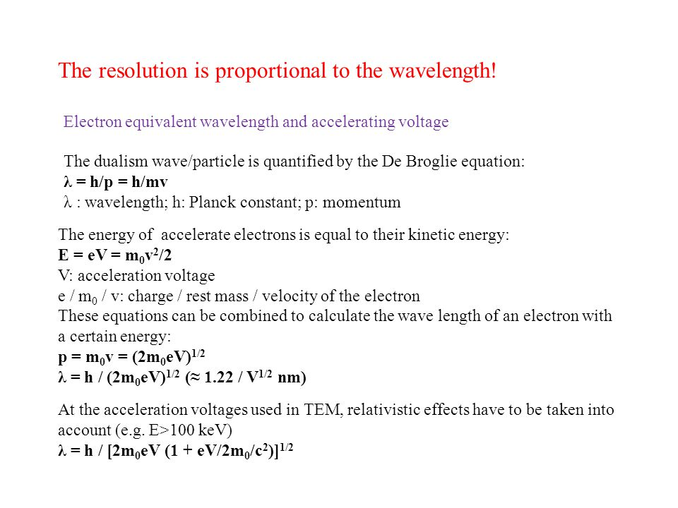The resolution is proportional to the wavelength.