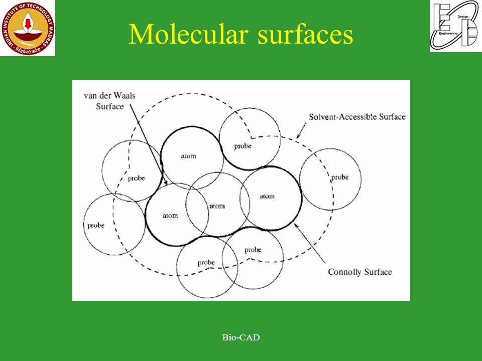 Molecular surfaces Bio-CAD