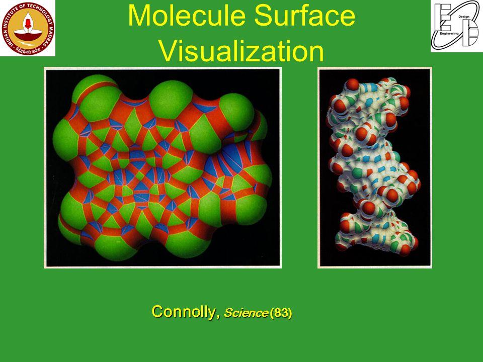 References Vijay Natarajan, Yusu Wang, Peer-Timo Bremer,Valerio Pascucci d, Bernd Hamann, Segmenting Molecular Surfaces, Computer-Aided Geometric Design, 23, 2006, pp.