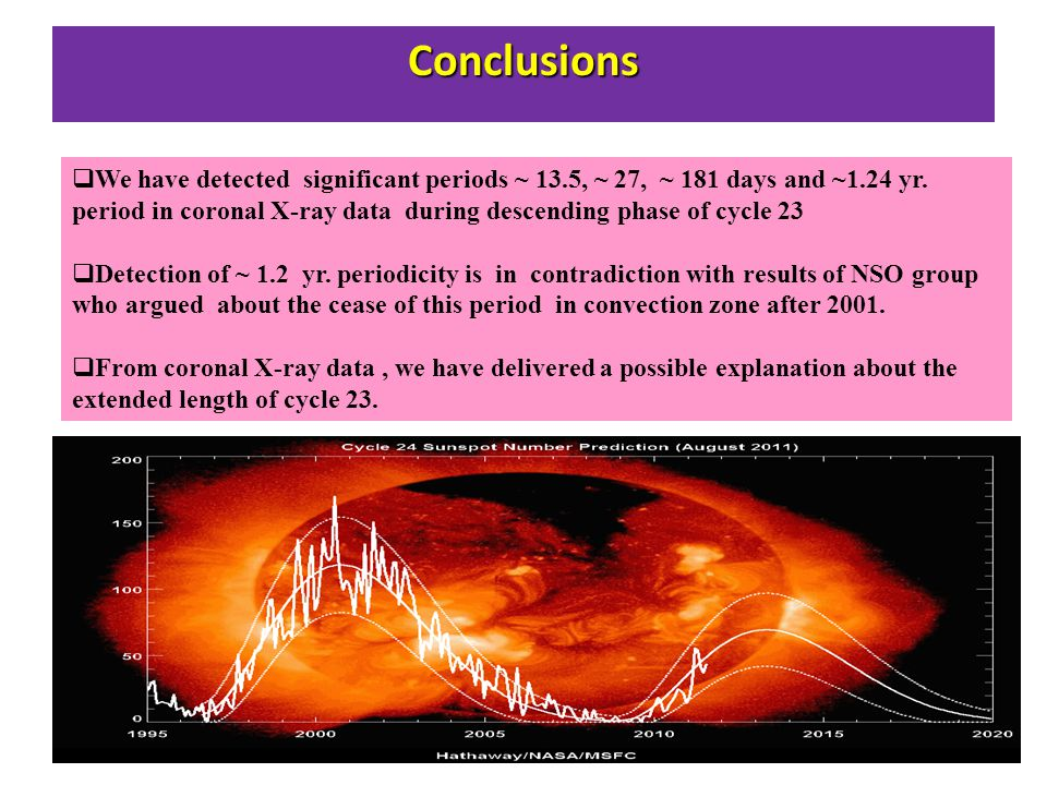 Conclusions  We have detected significant periods ~ 13.5, ~ 27, ~ 181 days and ~1.24 yr.