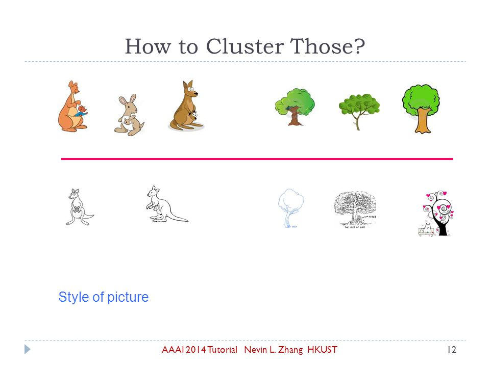 AAAI 2014 Tutorial Nevin L. Zhang HKUST12 How to Cluster Those Style of picture