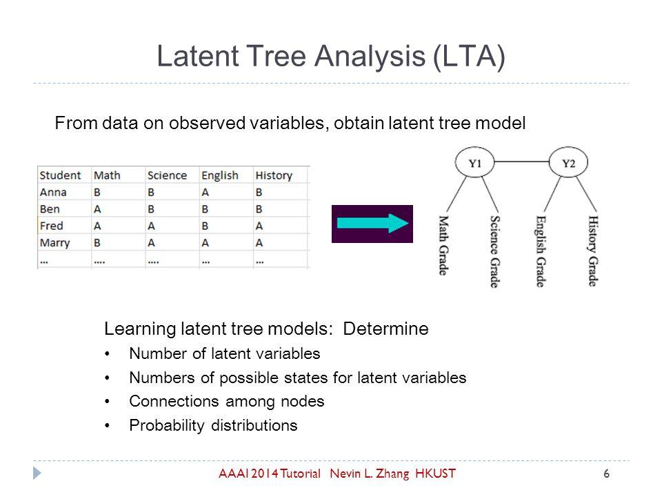 AAAI 2014 Tutorial Nevin L.Zhang HKUST17 Latent Tree Model for WebKB Data (Liu et al.