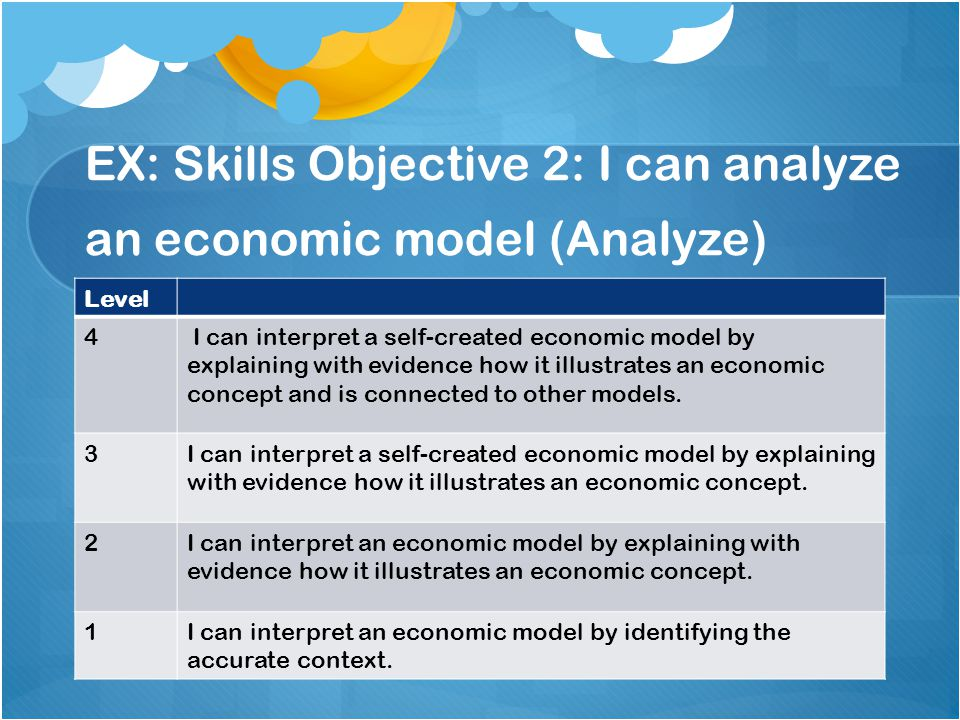 EX: Skills Objective 2: I can analyze an economic model (Analyze) Level 4 I can interpret a self-created economic model by explaining with evidence how it illustrates an economic concept and is connected to other models.