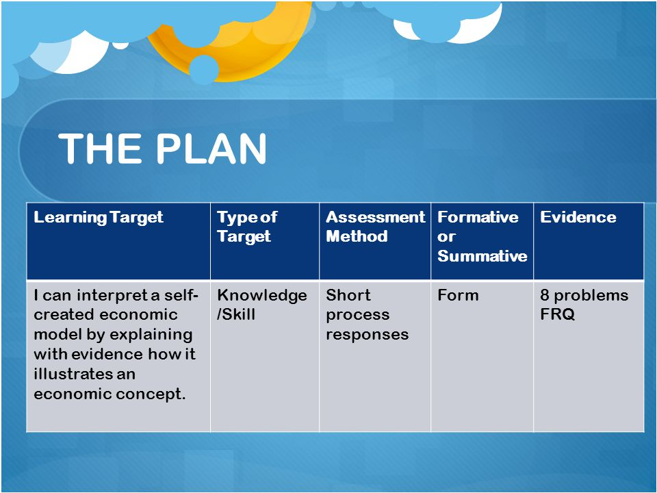 THE PLAN Learning TargetType of Target Assessment Method Formative or Summative Evidence I can interpret a self- created economic model by explaining with evidence how it illustrates an economic concept.