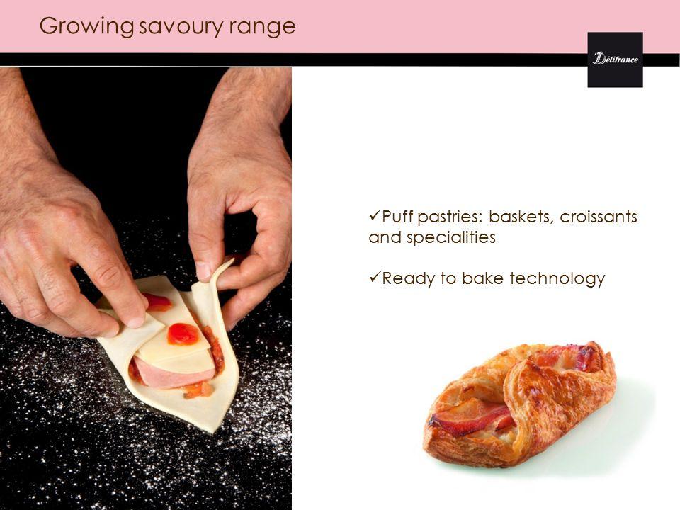 Artisanal bakery evolution