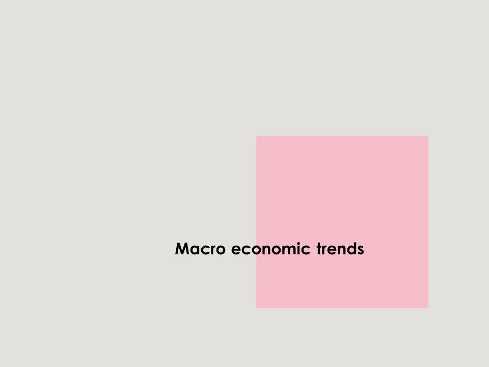Macro economic trends