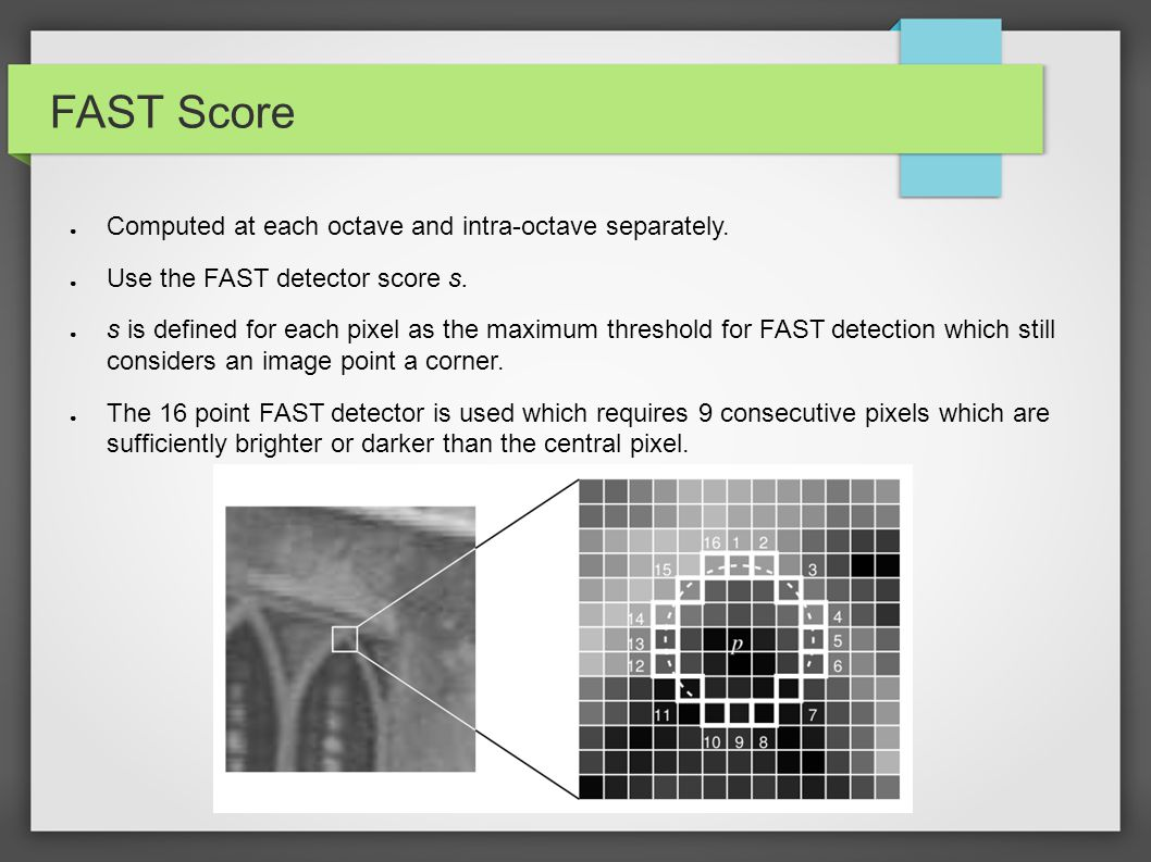 FAST Score ● Computed at each octave and intra-octave separately. ● Use the FAST detector score s. ● s is defined for each pixel as the maximum thresh