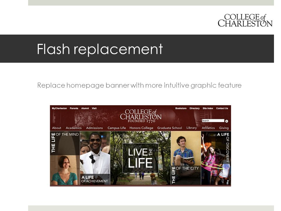 Flash replacement Replace homepage banner with more intuitive graphic feature