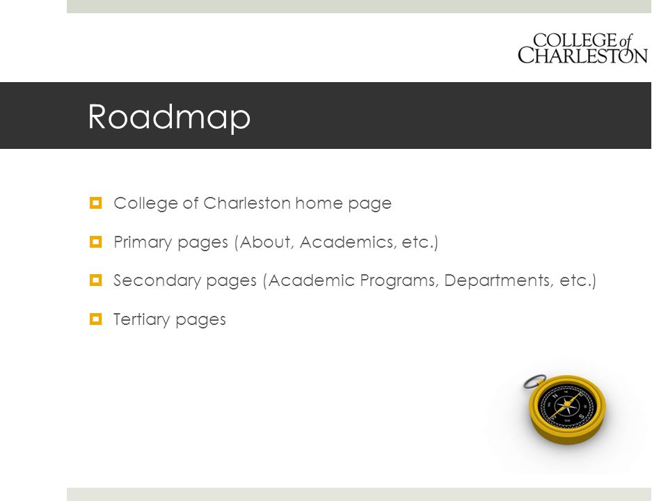 Roadmap  College of Charleston home page  Primary pages (About, Academics, etc.)  Secondary pages (Academic Programs, Departments, etc.)  Tertiary pages