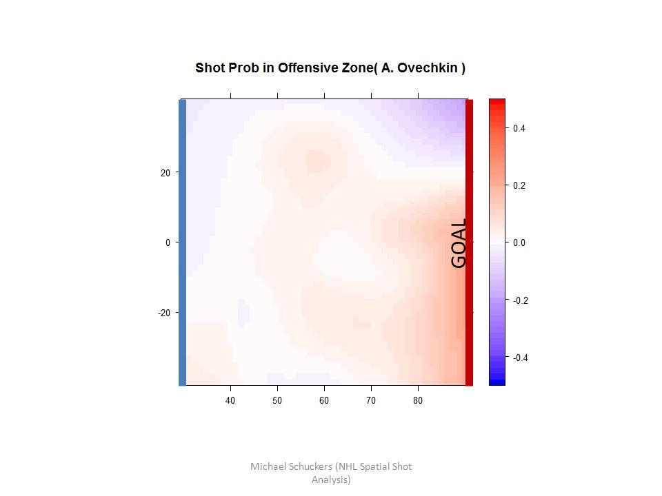 GOAL Michael Schuckers (NHL Spatial Shot Analysis)