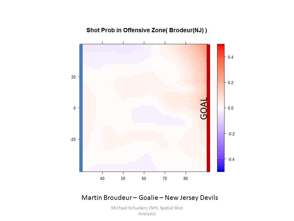 Martin Broudeur – Goalie – New Jersey Devils GOAL Michael Schuckers (NHL Spatial Shot Analysis)