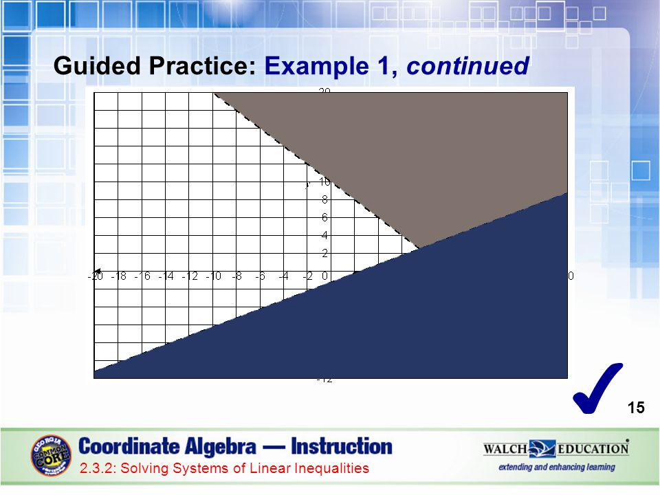 Guided Practice: Example 1, continued 2.3.2: Solving Systems of Linear Inequalities 15 ✔