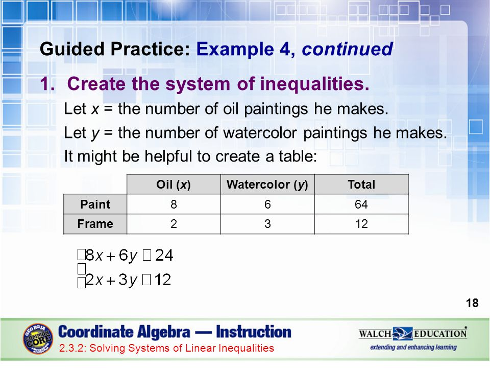 Guided Practice: Example 4, continued 1.Create the system of inequalities. Let x = the number of oil paintings he makes. Let y = the number of waterco