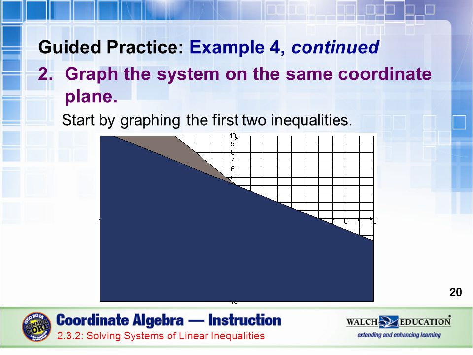 Guided Practice: Example 4, continued 2.Graph the system on the same coordinate plane. Start by graphing the first two inequalities. 20 2.3.2: Solving