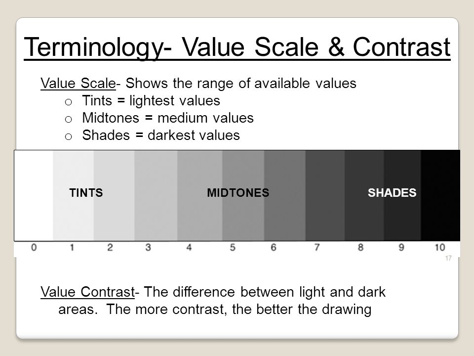 Terminology- Value Scale & Contrast Value Scale- Shows the range of available values o Tints = lightest values o Midtones = medium values o Shades = d
