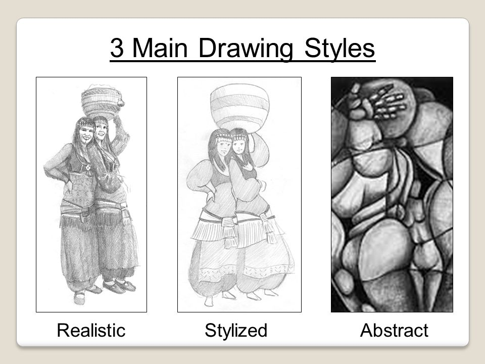 RealisticStylizedAbstract 3 Main Drawing Styles