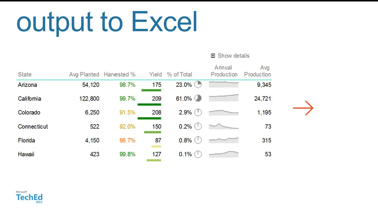 Microsoft output to Excel