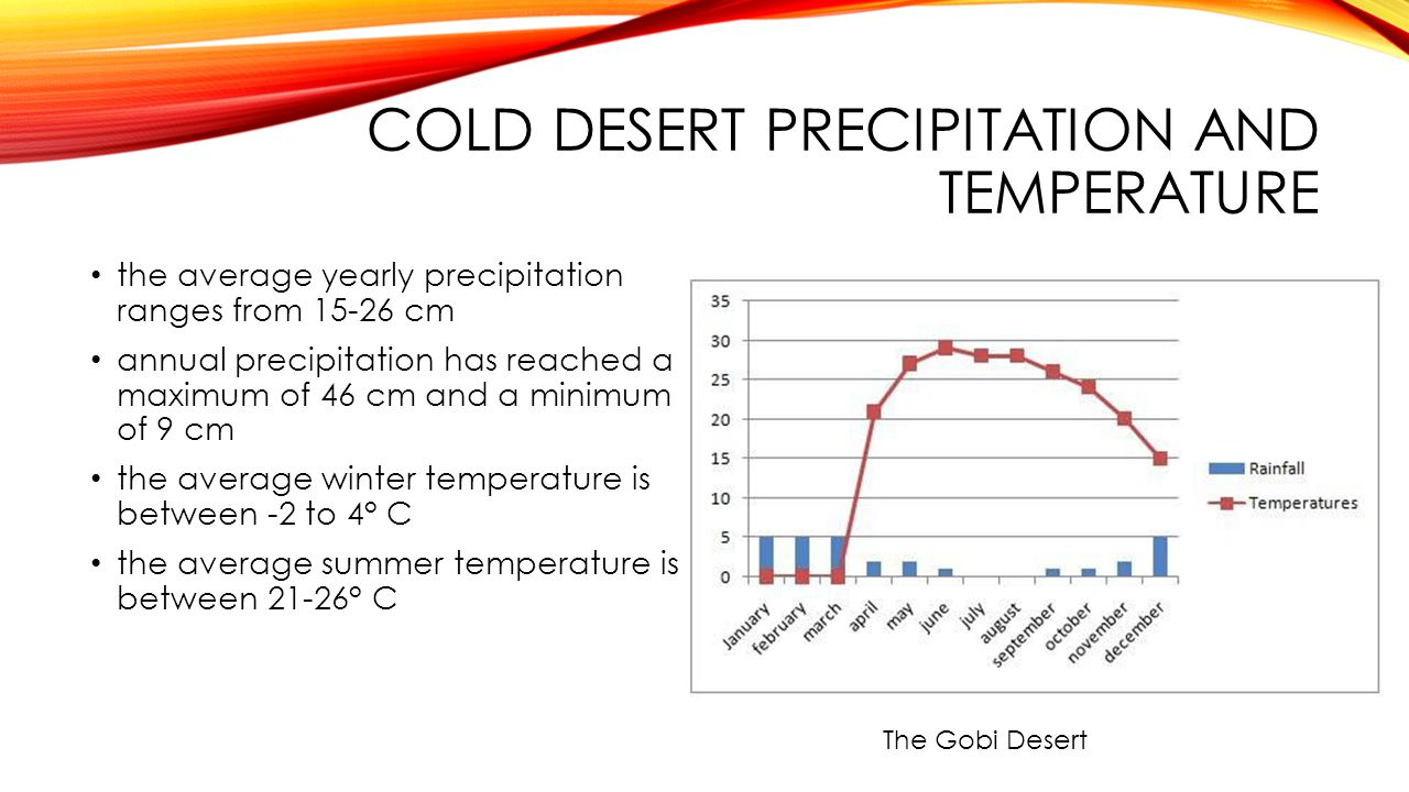COLD DESERT PRECIPITATION AND TEMPERATURE the average yearly precipitation ranges from 15-26 cm annual precipitation has reached a maximum of 46 cm an