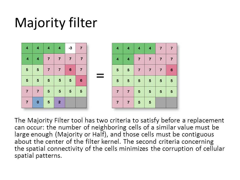 Majority filter The Majority Filter tool has two criteria to satisfy before a replacement can occur: the number of neighboring cells of a similar value must be large enough (Majority or Half), and those cells must be contiguous about the center of the filter kernel.