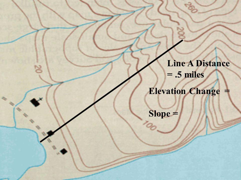 Line A Distance =.5 miles Elevation Change = Slope =