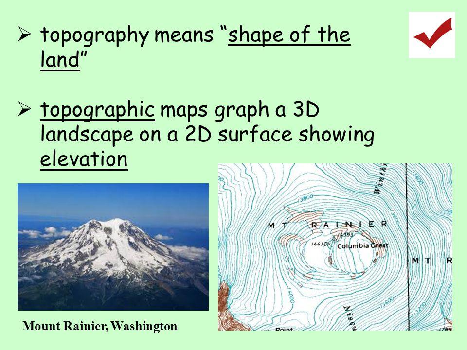 " topography means ""shape of the land""  topographic maps graph a 3D landscape on a 2D surface showing elevation Mount Rainier, Washington"