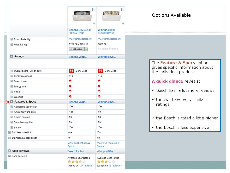 The Feature & Specs option gives specific information about the individual product. A quick glance reveals: Bosch has a lot more reviews the two have