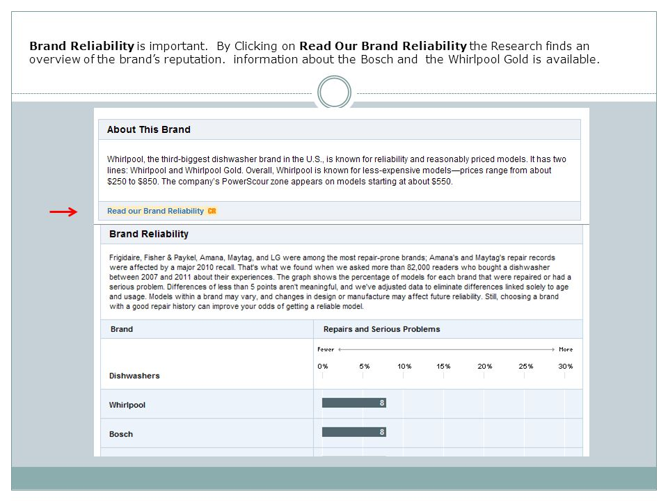 Brand Reliability is important. By Clicking on Read Our Brand Reliability the Research finds an overview of the brand's reputation. information about