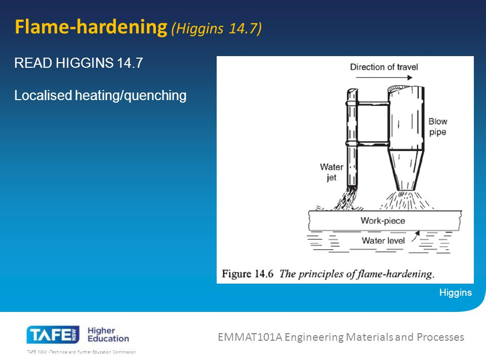 TAFE NSW -Technical and Further Education Commission Flame-hardening (Higgins 14.7) EMMAT101A Engineering Materials and Processes READ HIGGINS 14.7 Localised heating/quenching Higgins