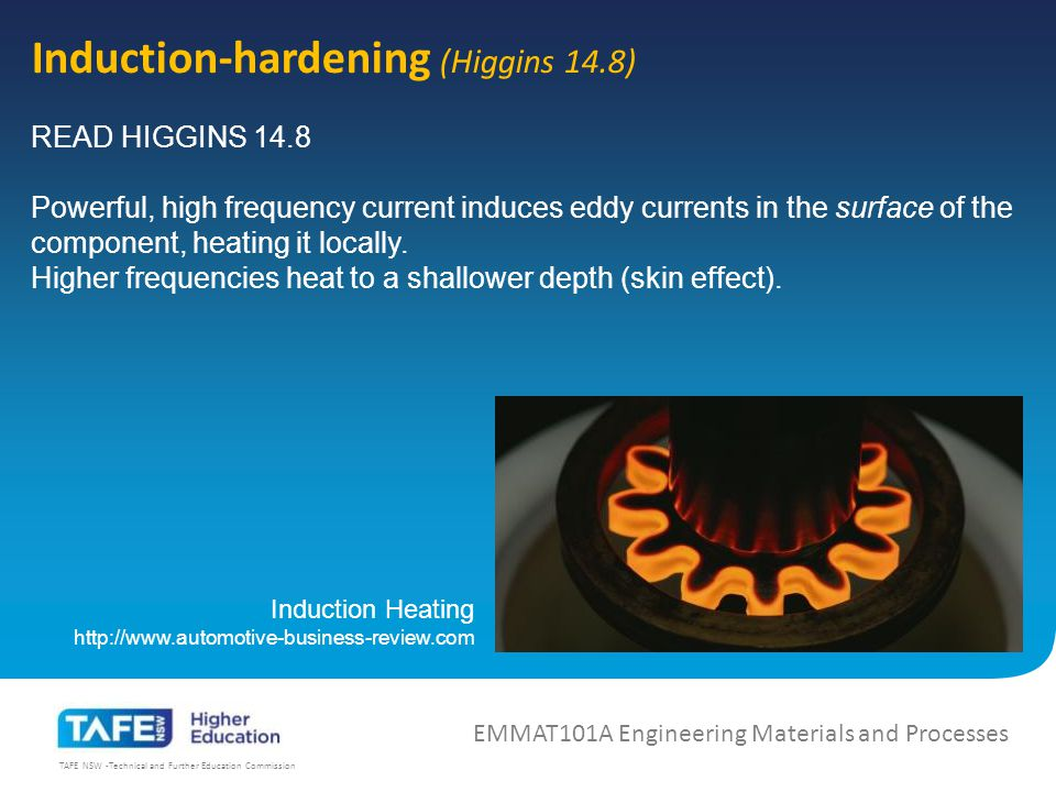 TAFE NSW -Technical and Further Education Commission Induction-hardening (Higgins 14.8) EMMAT101A Engineering Materials and Processes READ HIGGINS 14.8 Powerful, high frequency current induces eddy currents in the surface of the component, heating it locally.