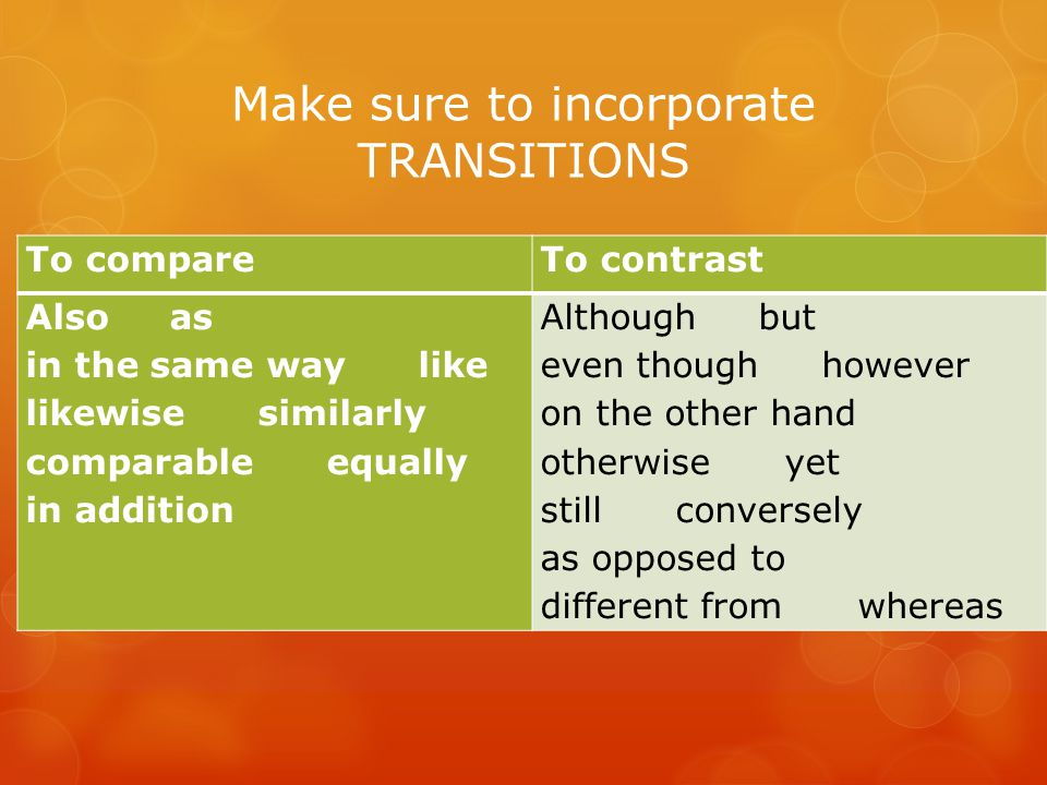Make sure to incorporate TRANSITIONS To compareTo contrast Also as in the same way like likewise similarly comparable equally in addition Although but even though however on the other hand otherwise yet still conversely as opposed to different from whereas