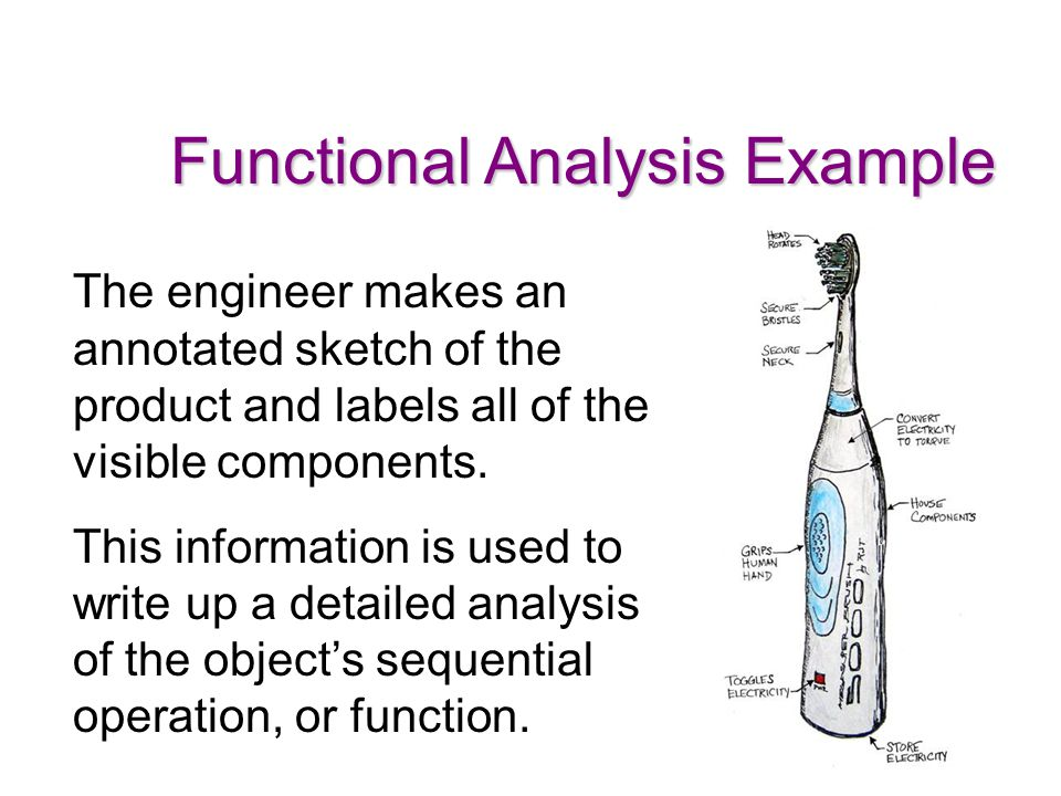 The engineer makes an annotated sketch of the product and labels all of the visible components.