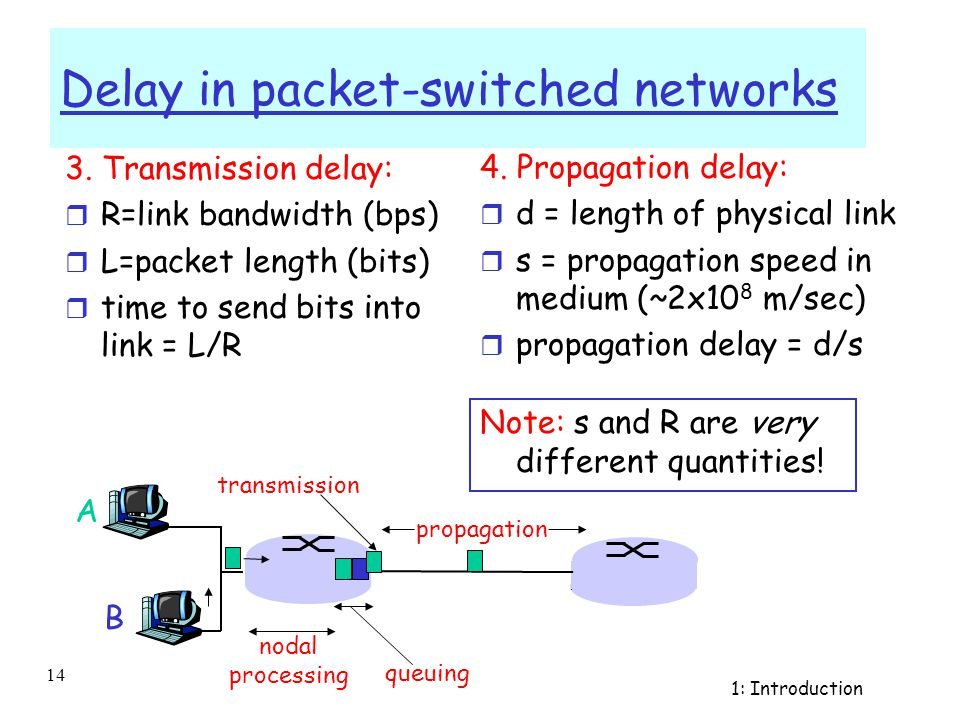 1: Introduction 13 Delay in packet-switched networks packets experience delay on end-to-end path r 1.
