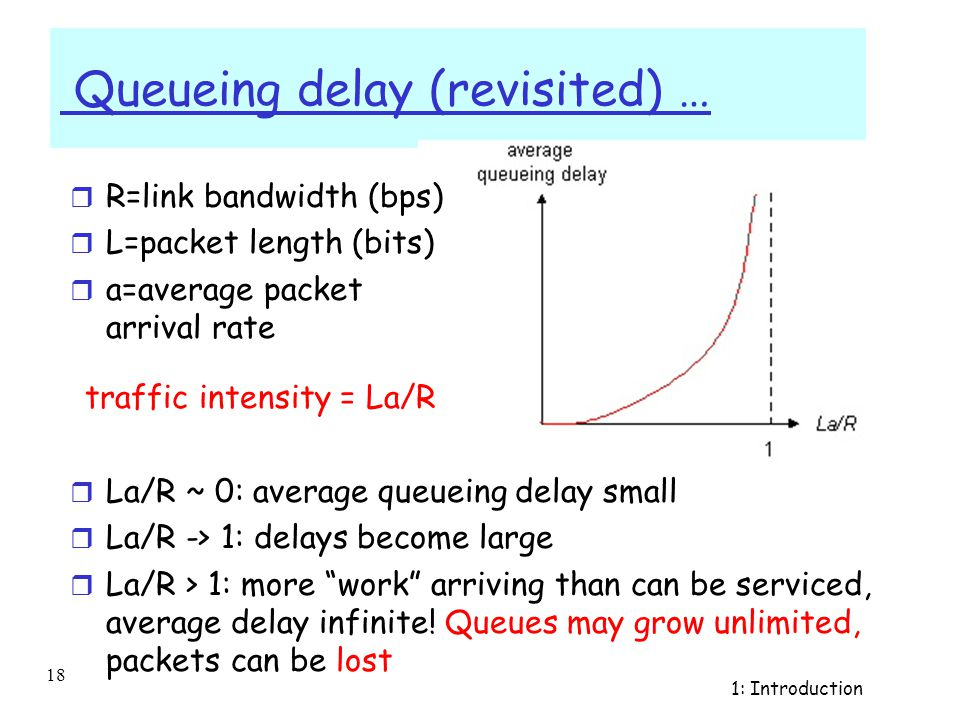 1: Introduction 17 Packet switching versus classical circuit switching r 1 Mbit link r each user: m 100Kbps when active m active 10% of time (bursty behaviour) r circuit-switching: m 10 users r packet switching: m with 35 users, probability > 10 active less than 0.0004 (  almost all of the time same queuing behaviour as circuit switching) Packet switching allows more users to use the network.