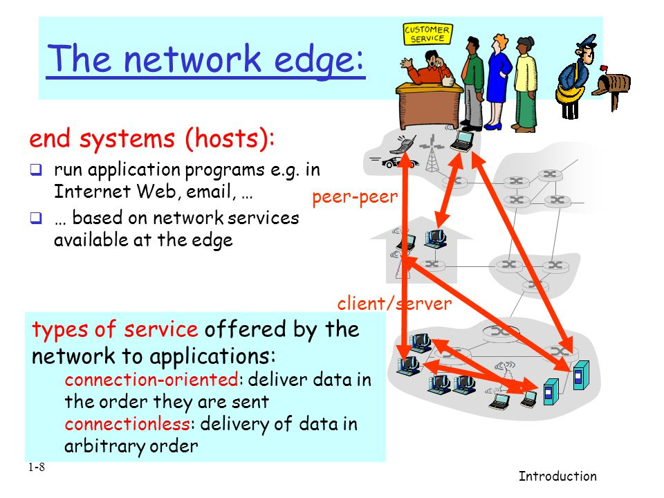 Introduction 1-7 A closer look at (any big) network's structure: r network edge: applications and hosts  access networks, physical media: wired, wireless communication links  network core:  interconnected routers  network of networks