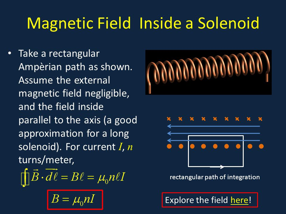 Magnetic Field Inside a Solenoid Take a rectangular Ampèrian path as shown.