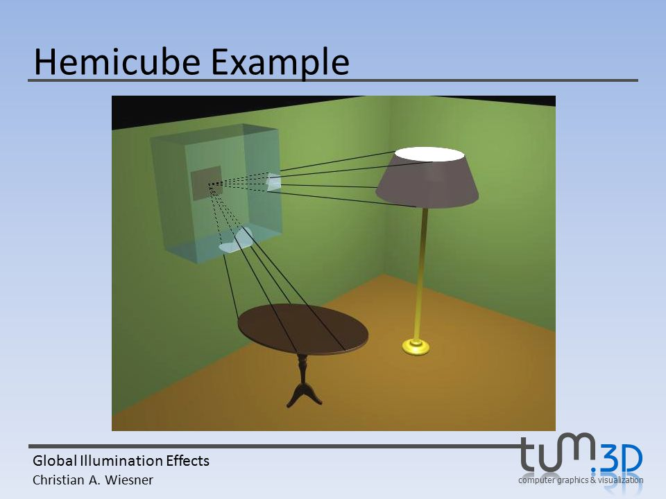 computer graphics & visualization Global Illumination Effects Christian A. Wiesner Hemicube Example