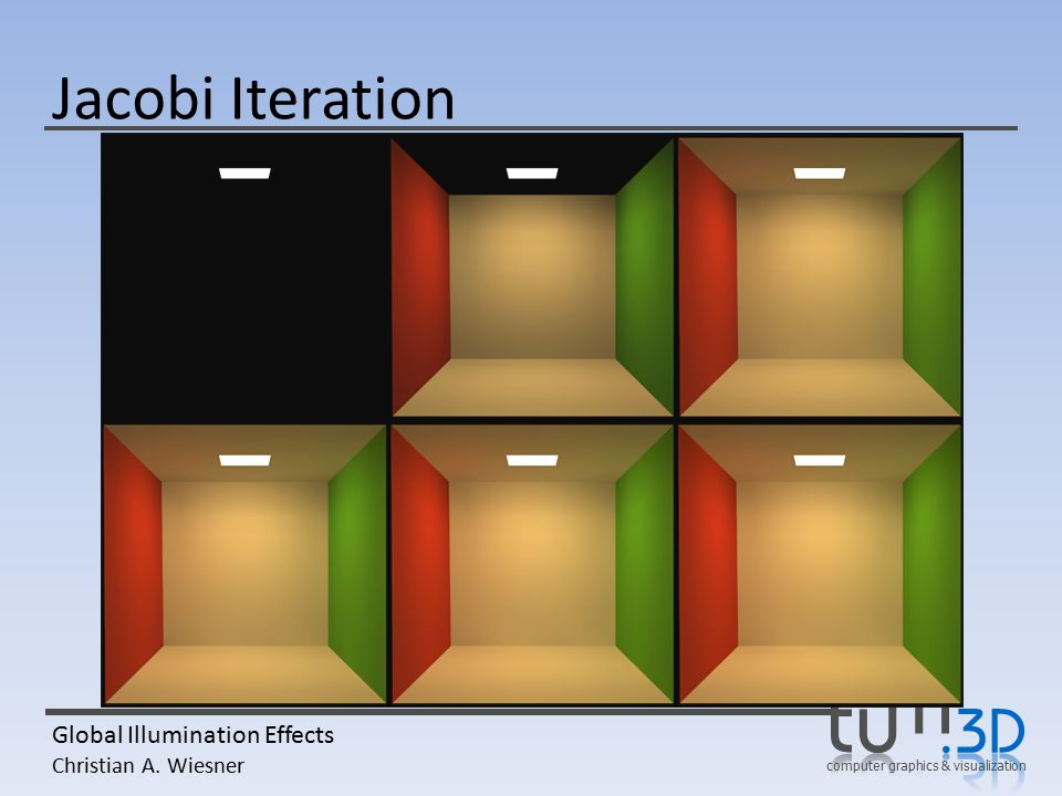 computer graphics & visualization Global Illumination Effects Christian A. Wiesner Jacobi Iteration