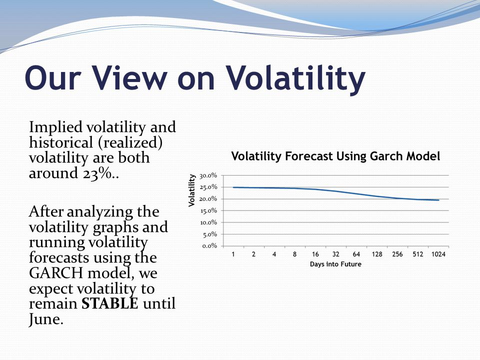 Our View on Volatility Implied volatility and historical (realized) volatility are both around 23%..