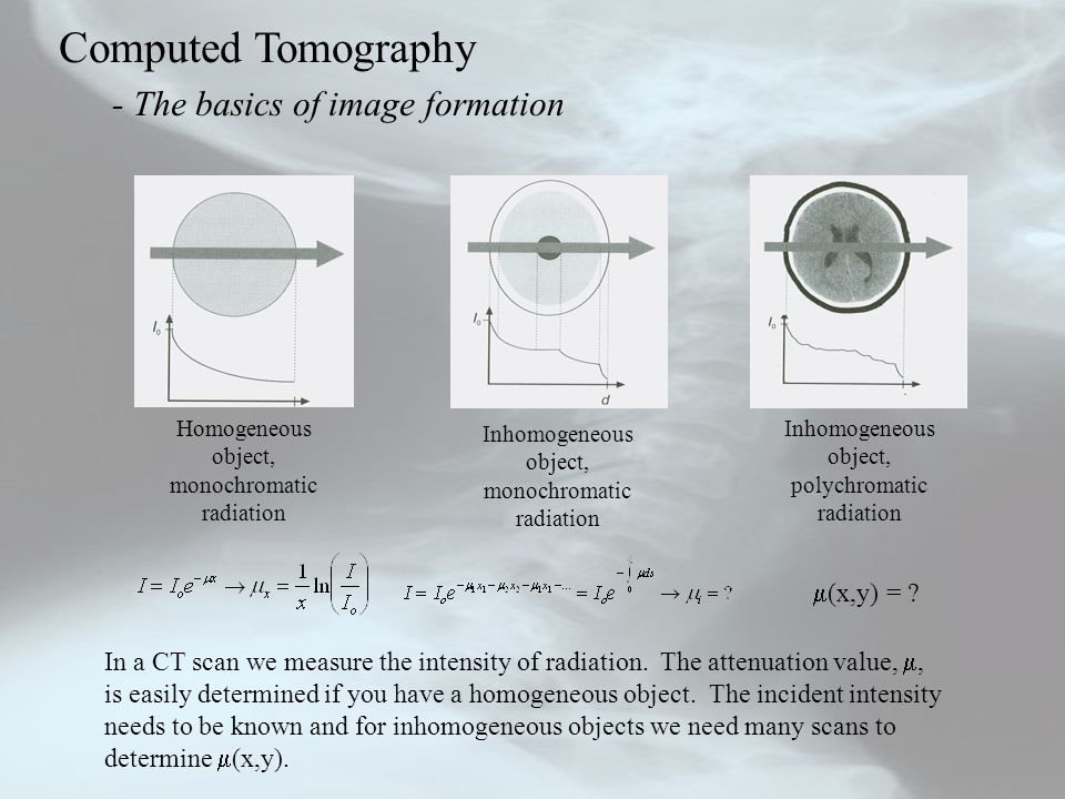 Computed Tomography - The basics of image formation Homogeneous object, monochromatic radiation Inhomogeneous object, monochromatic radiation Inhomoge