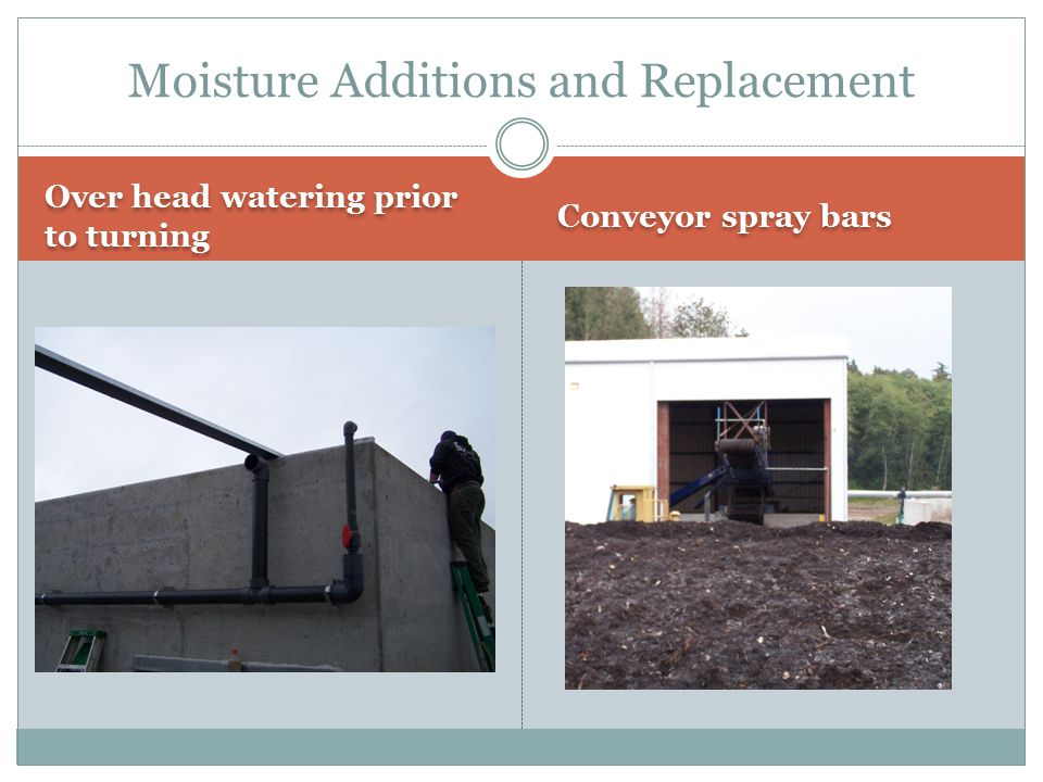 Over head watering prior to turning Conveyor spray bars Moisture Additions and Replacement