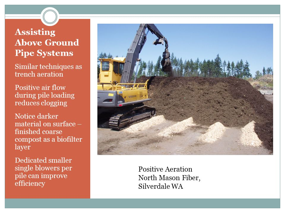 Assisting Above Ground Pipe Systems Similar techniques as trench aeration Positive air flow during pile loading reduces clogging Notice darker materia