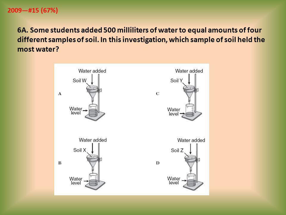 6A. Some students added 500 milliliters of water to equal amounts of four different samples of soil. In this investigation, which sample of soil held