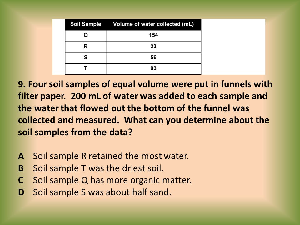 9. Four soil samples of equal volume were put in funnels with filter paper. 200 mL of water was added to each sample and the water that flowed out the