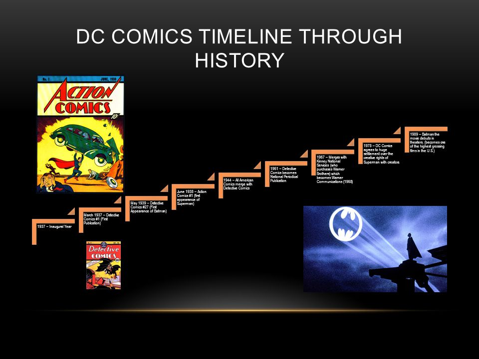TIMELINE CONTINUATION 1990-1993 – Comic book Industry goes through a BOOM period (Market reaches its highest point – reaches $800 million in 1993) late 1900 – Industry goes on the decline (main competitor, Marvel, files for bankruptcy protection in 1996) 2000 – only one third of operating comic shops as of 1993 still exist.