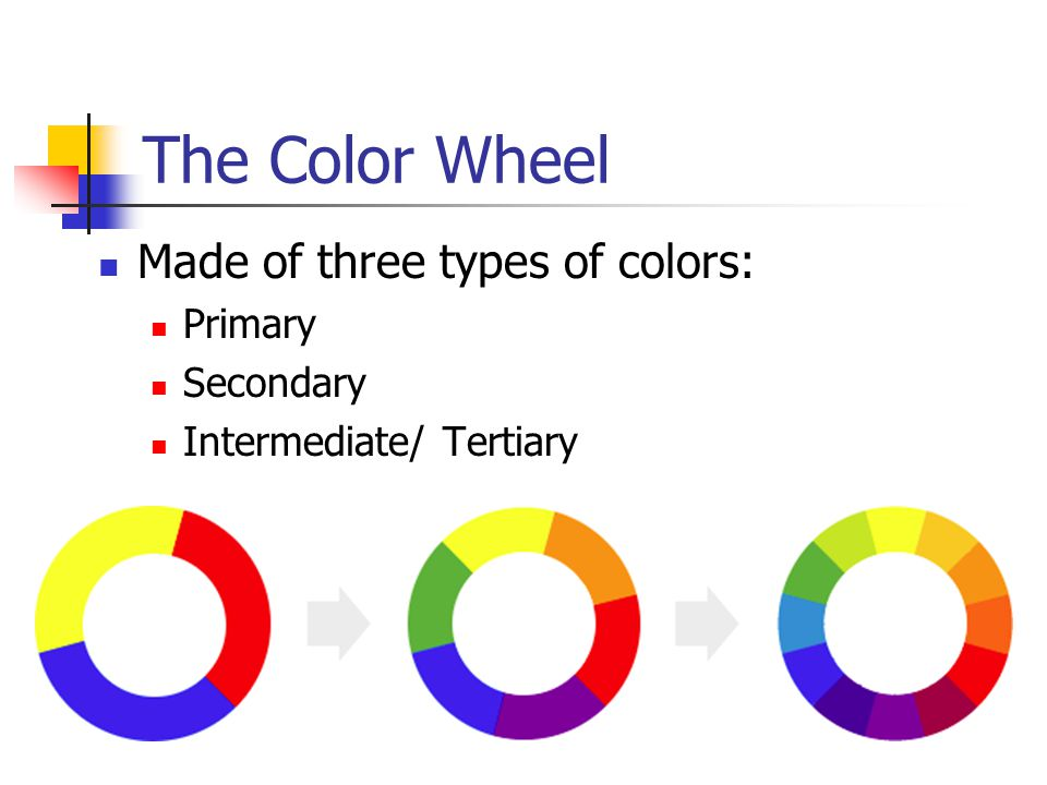 The Color Wheel Made of three types of colors: Primary Secondary Intermediate/ Tertiary