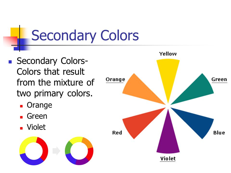 Secondary Colors Secondary Colors- Colors that result from the mixture of two primary colors.